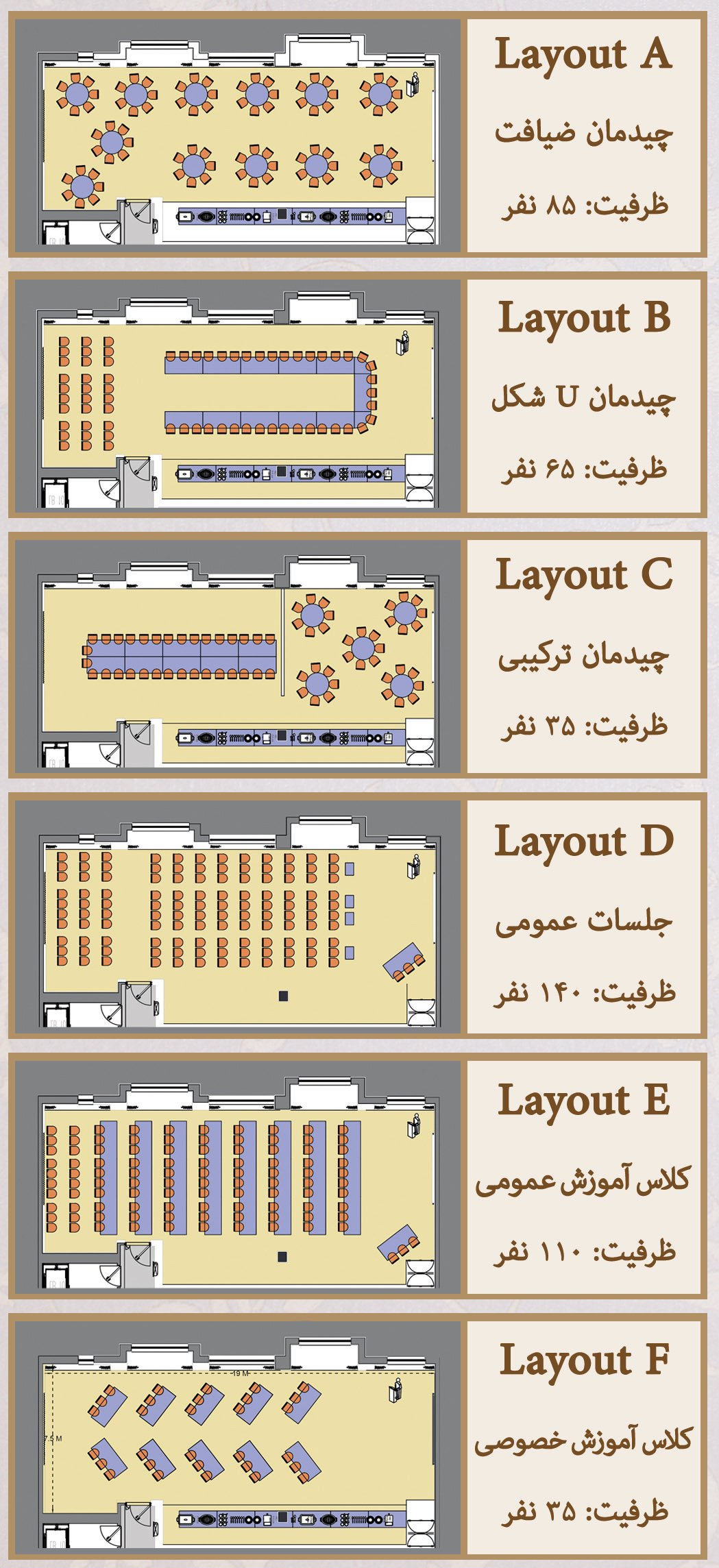 layout table